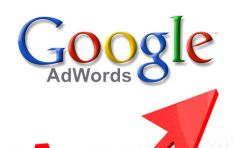 The Science Of ... Google AdWords