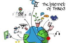 What is 'The Internet of Things'?