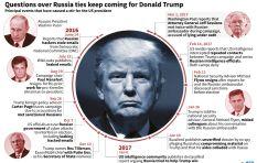 FBI confirms Trump presidential campaign investigation