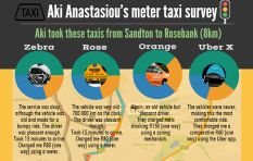 Aki's fascinating meter taxi survey