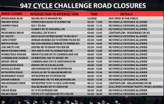 Road closures for the Telkom 947 Cycle Challenge