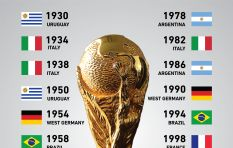 FiFA 2018 World Cup hours away from kick-off...Are you ready?