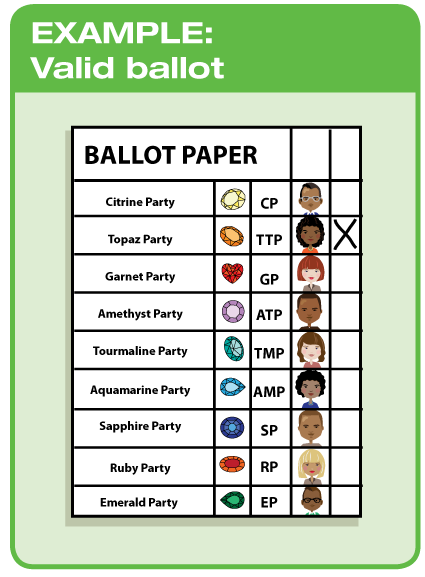 Image result for ballot paper