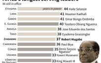 With the death of former Zimbabwean President Robert Mugabe on 6 September 2019, here's a look at the 11 longest-serving African leaders. Picture: AFP