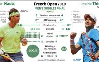 Presentation of the French Open men's singles final. Picture: AFP
