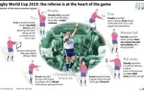 A selection of important referee match signals to know ahead of the Rugby World Cup 2019 in Japan from 20 September to 2 November. Picture: AFP