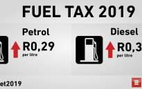 FILE: Petrol station. Picture: EWN