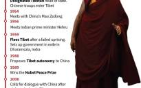 FILE: The Dalai Lama. Picture: AFP.