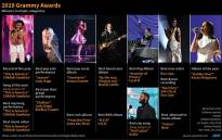 The winners in major categories at the 2019 Grammy Awards. Picture: AFP