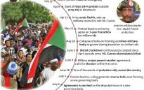 A timeline of the main developments in Sudan's political upheaval. Picture: AFP
