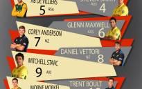 ICC Cricket World Cup 2015 team in batting order. Picture: Reinart Toerien/EWN