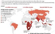 Graphic on the global burden of tuberculosis, including 558,000 multi-drug resistant cases in 2017. Picture: AFP.