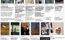 A timeline plotting out the diplomatic fallout in the killing of Saudi Arabian journalist Jamal Khashoggi. Picture: AFP