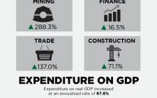 revised-gdp-graphicpng