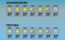 Gauteng heatwave