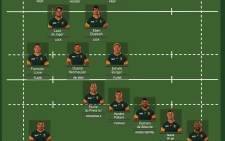The Springbok team that will take on Wales in the quarterfinals.