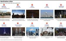 top-10-most-visitedjpg