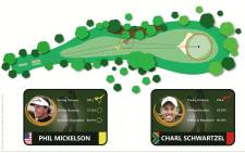 EWN Sport takes a look at Thursday's head to head Charl Schwartzel and Phil Mickelson at the Presidents Cup in the USA.