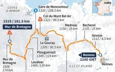 TDF 2015, route map and details of the eighth stage.
