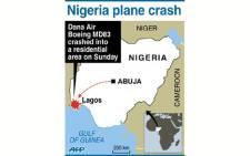 Nigeria Plane Crash graphic. AFP/SAPA.