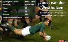 Joost van der Westhuizen's career.  Picture: Christa Eybers/EWN