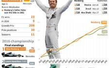 Profile of Formula 1 champion Nico Rosberg.