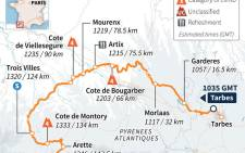 TDF 2015, route map and details of Tuesday's tenth stage.
