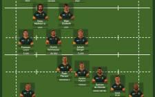 SA team to face Argentina