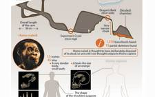Maps and photo of Homo naledi, the fossilised bones of which were discovered in South Africa in 2013 and unveiled to the world on 10 September 2015.