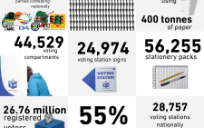 elections-by-numbers1-01png