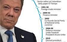 Profile of Colombian president, Juan Manuel Santos.