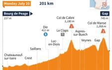 Tour de France 2015, profile of stage 16