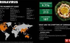 coronavirus-update-01png