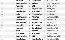 Cricket World Cup group stage matches in March. Source: AFP.