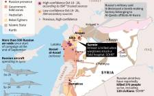Graphic on the Syrian conflict.