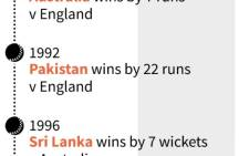 Graphic showing past winners in the Cricket World Cup. Source: AFP.