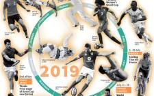 sports-2019jpg