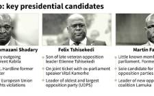 Key presidential election candidates in the Democratic Republic of Congo.