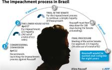 Brazil's lower house of Congress opened debate Friday on the impeachment of President Dilma Rousseff.