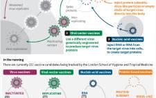 corona-vaccine-graphicjpg