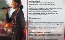 New profile of Myanmar opposition leader Aung San Suu Kyi. Her party National League for Democracy has won a majority in November 8 polls, according to official results Friday.
