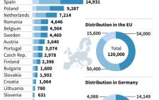 Details of the EU Commission's new proposals to share out 120,000 refugees among member states.