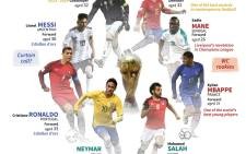 Eight stars to watch at the 2018 World Cup in Russia. Picture: AFP