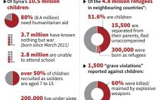 The impact of the war in Syria on the country's children.
