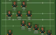 Bok team to face NZ