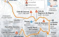 TDF 2015 route map of stage 11.