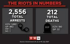 riots-16-julypng