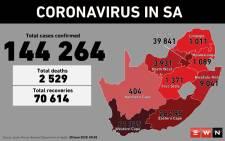 coronavirusgraphic30junejpg