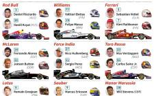 Cars and teams for the 2015 F1 season. Source: AFP.