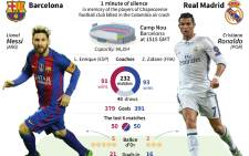 Factfile on El Clasico, the matches between Barcelona and Real Madrid.